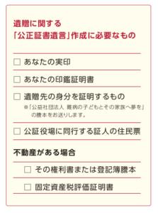 03_公的証書遺言